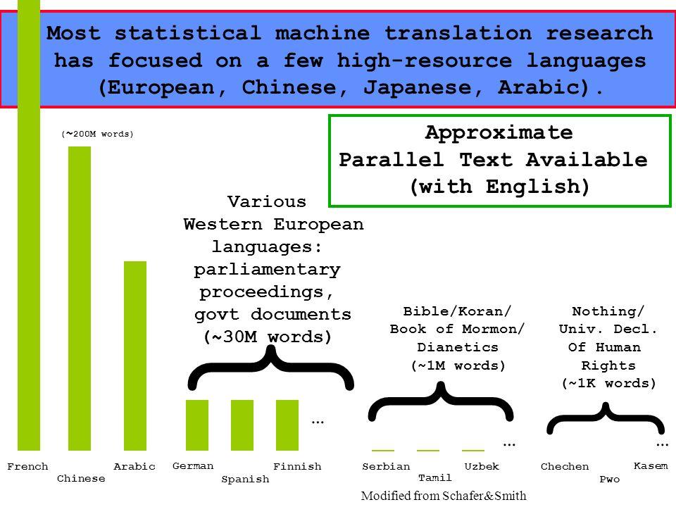 { { { Most statistical machine translation research