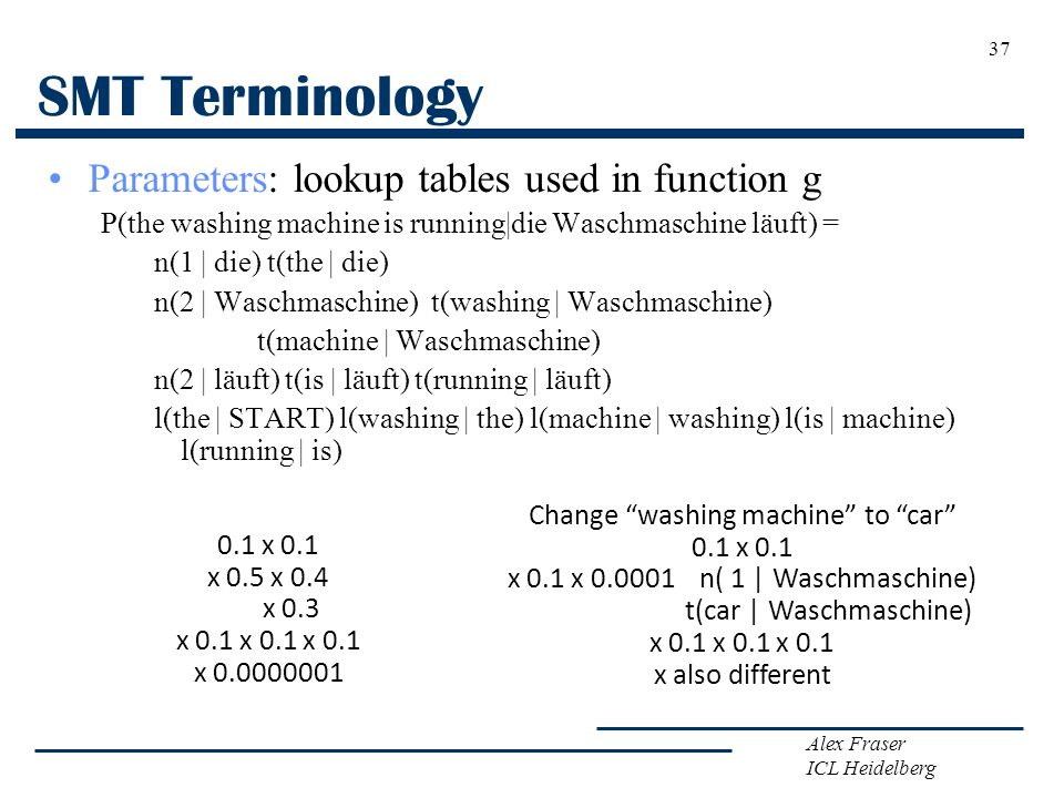 SMT Terminology Parameters: lookup tables used in function g