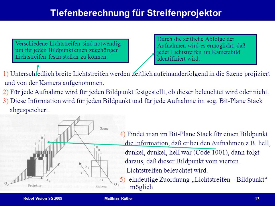 Tiefenberechnung für Streifenprojektor