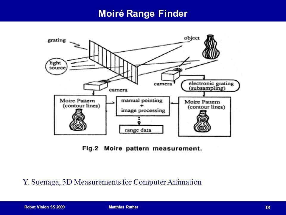 Moiré Range Finder Y. Suenaga, 3D Measurements for Computer Animation