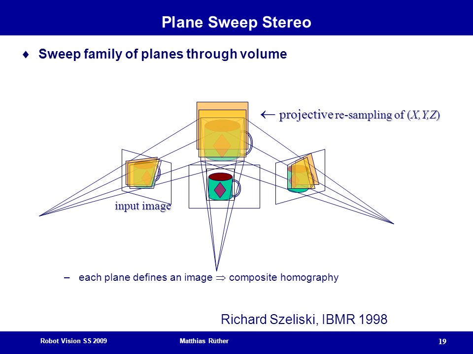 Plane Sweep Stereo Sweep family of planes through volume