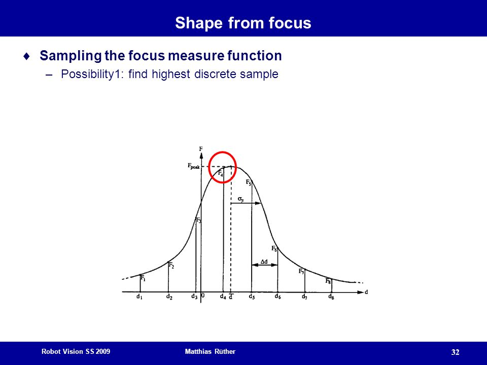 Shape from focus Sampling the focus measure function