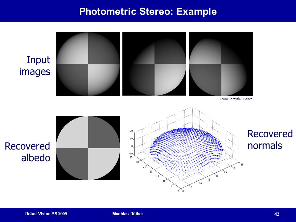 Photometric Stereo: Example