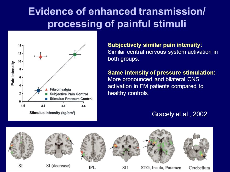 Evidence of enhanced transmission/ processing of painful stimuli