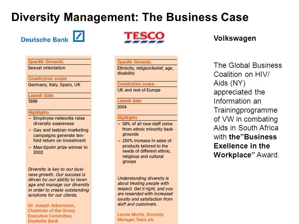 Diversity Management: The Business Case