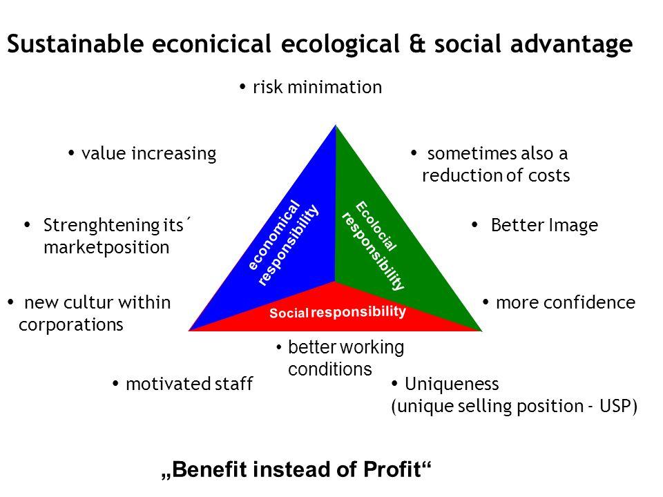 Sustainable econicical ecological & social advantage
