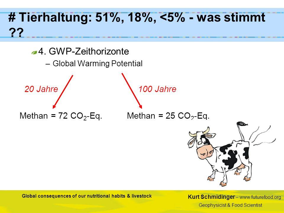 # Tierhaltung: 51%, 18%, <5% - was stimmt