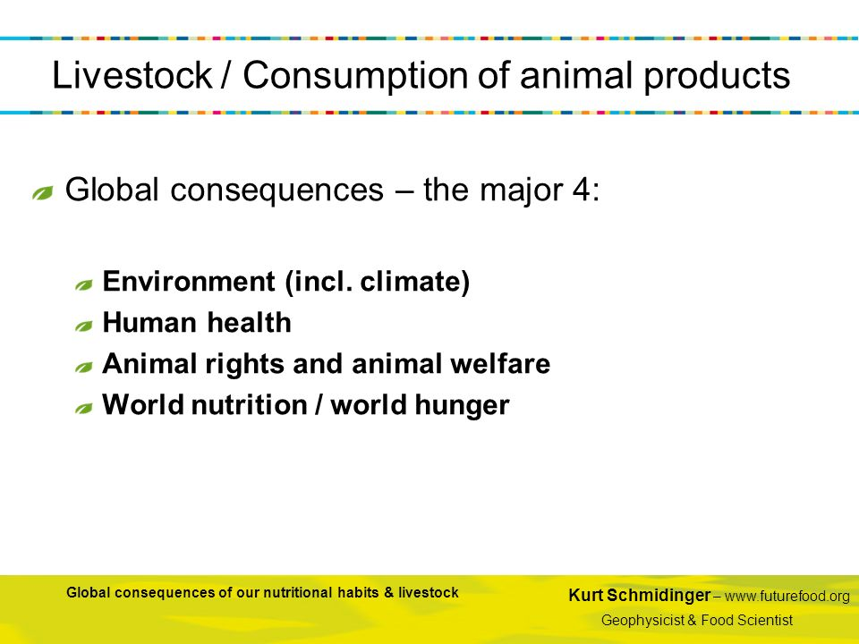 Livestock / Consumption of animal products