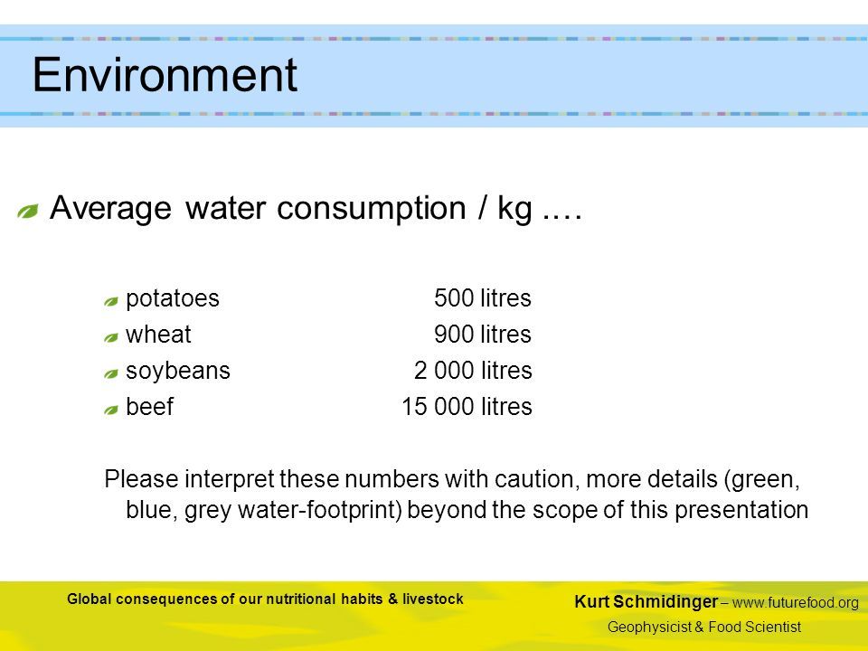 Environment Average water consumption / kg .… potatoes 500 litres