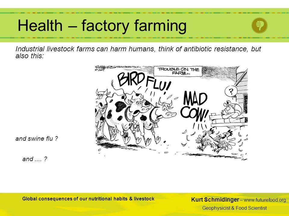 Health – factory farming