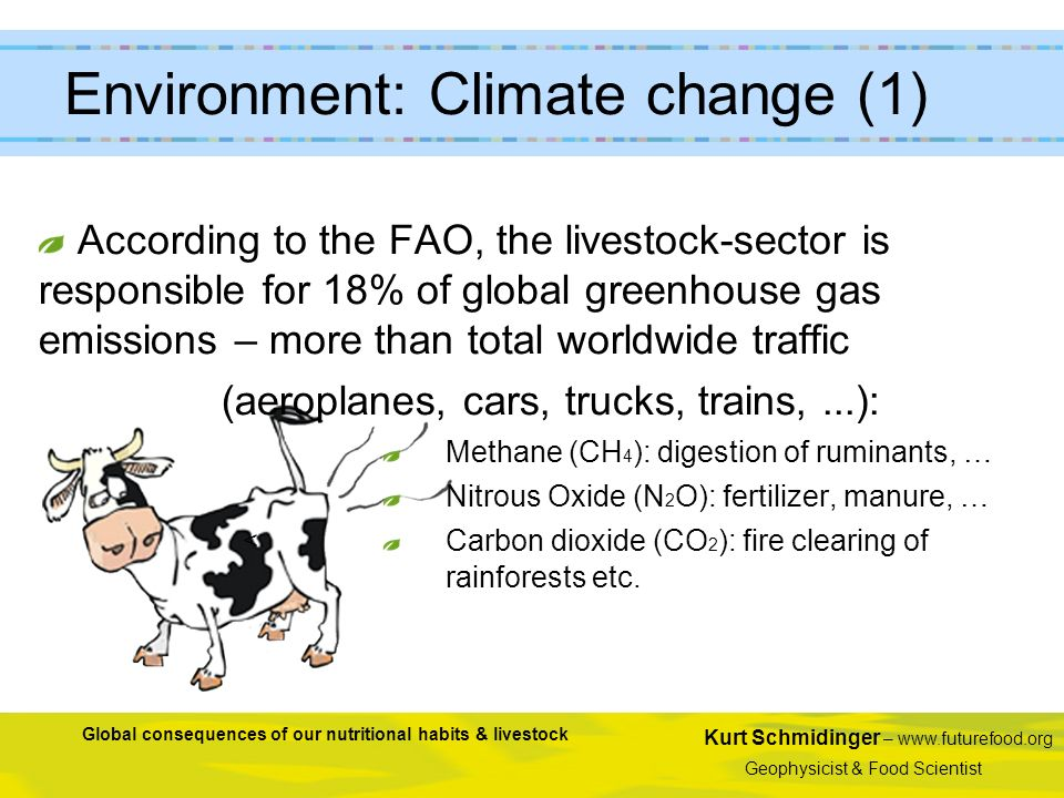 Environment: Climate change (1)