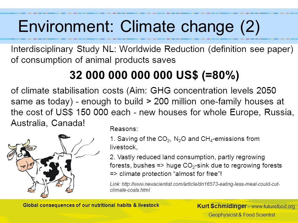 Environment: Climate change (2)