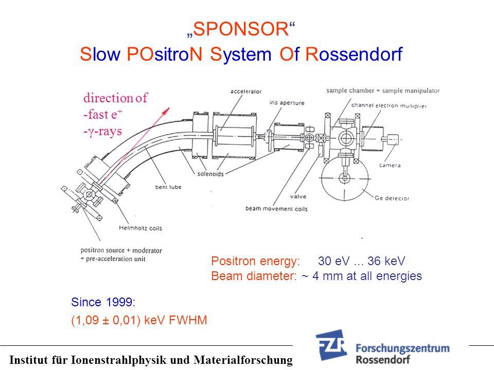 Slow POsitroN System Of Rossendorf