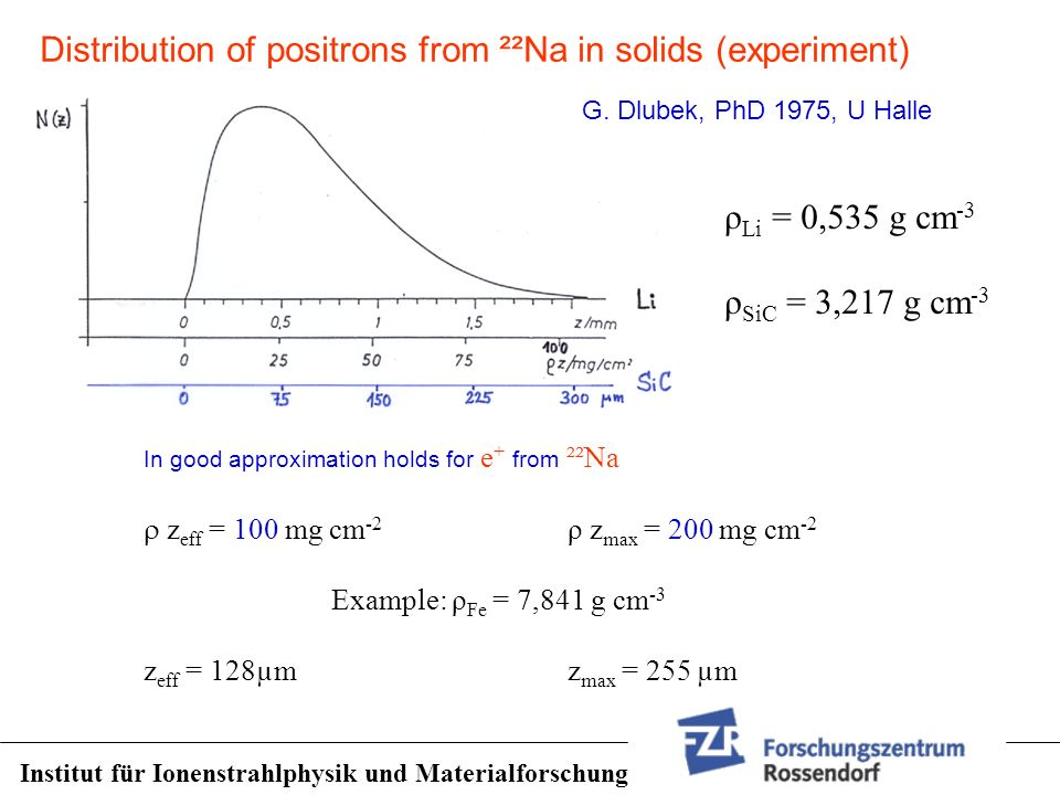 Distribution of positrons from ²²Na in solids (experiment)