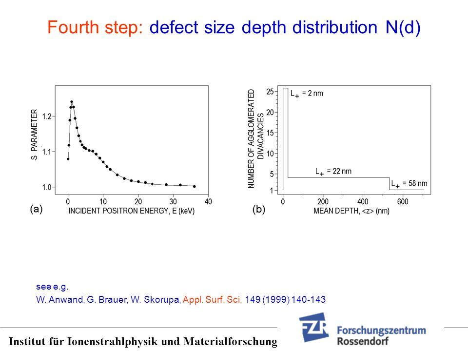 Fourth step: defect size depth distribution N(d)