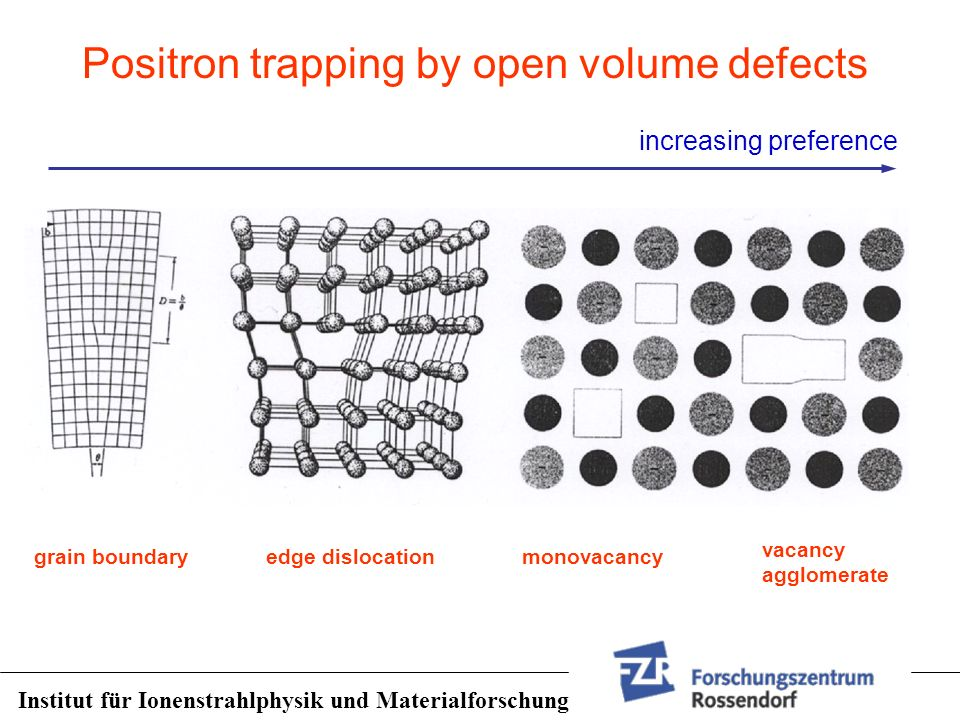 Positron trapping by open volume defects