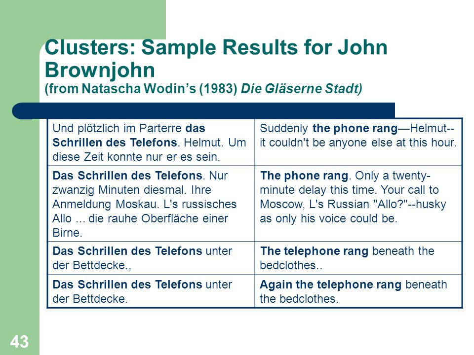 Clusters: Sample Results for John Brownjohn (from Natascha Wodin's (1983) Die Gläserne Stadt)