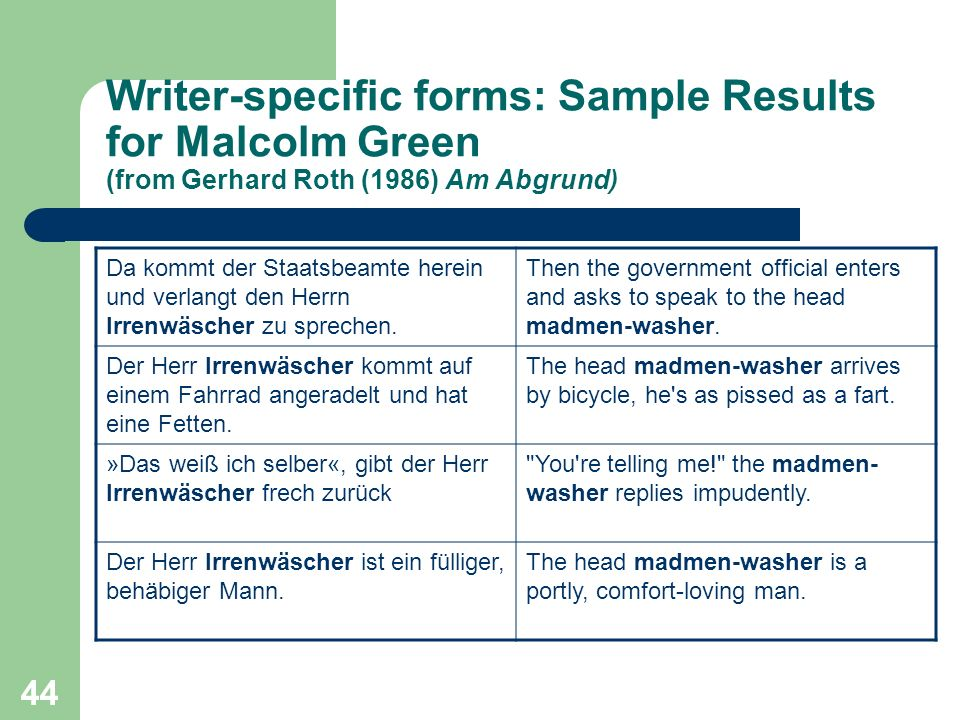 Writer-specific forms: Sample Results for Malcolm Green (from Gerhard Roth (1986) Am Abgrund)