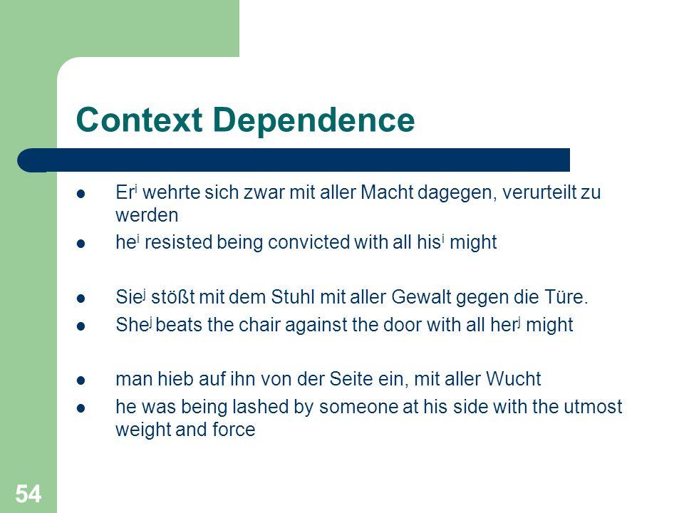 Context Dependence Eri wehrte sich zwar mit aller Macht dagegen, verurteilt zu werden. hei resisted being convicted with all hisi might.