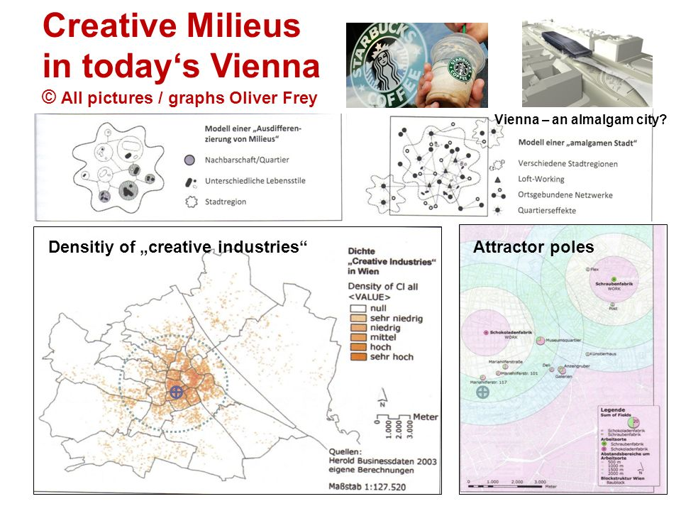 Creative Milieus in today's Vienna © All pictures / graphs Oliver Frey