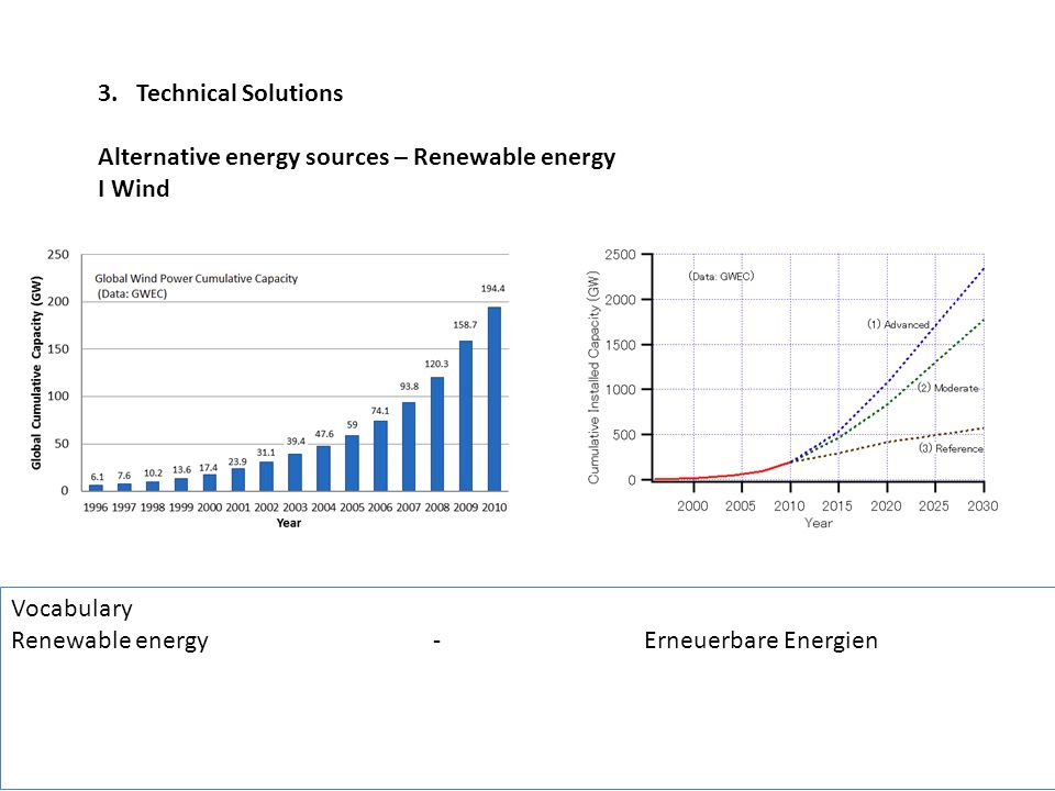 3. Technical Solutions Alternative energy sources – Renewable energy.