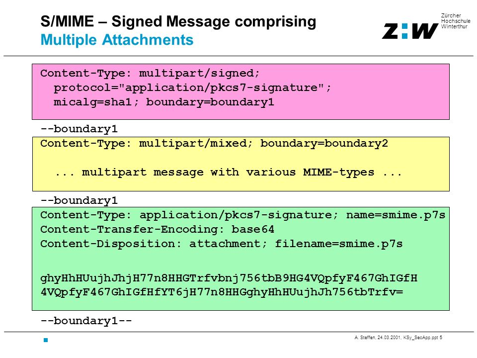 S/MIME – Signed Message comprising Multiple Attachments
