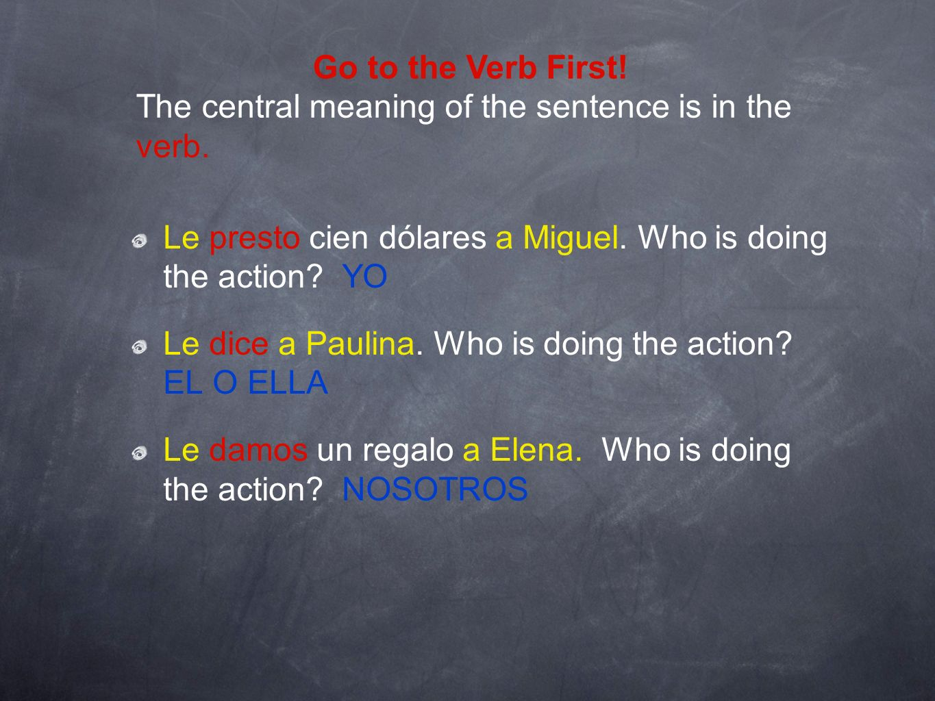 Go to the Verb First! The central meaning of the sentence is in the verb. Le presto cien dólares a Miguel. Who is doing the action YO.