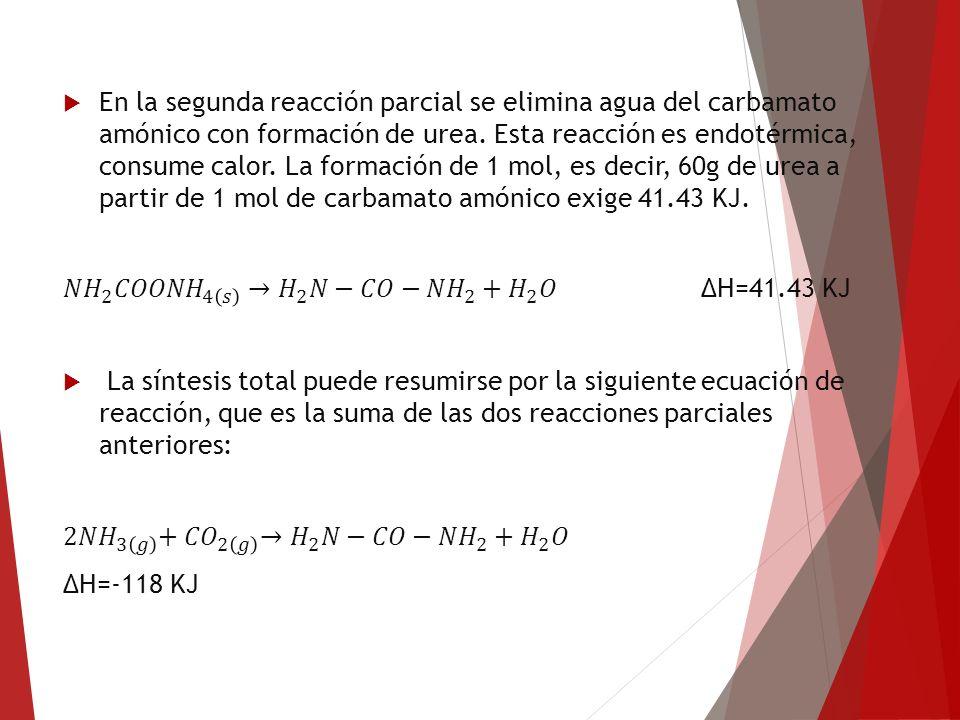 En la segunda reacción parcial se elimina agua del carbamato amónico con formación de urea. Esta reacción es endotérmica, consume calor. La formación de 1 mol, es decir, 60g de urea a partir de 1 mol de carbamato amónico exige 41.43 KJ.