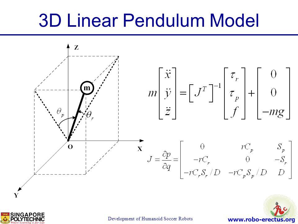 3D Linear Pendulum Model