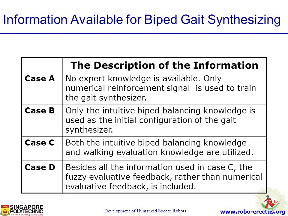 Information Available for Biped Gait Synthesizing