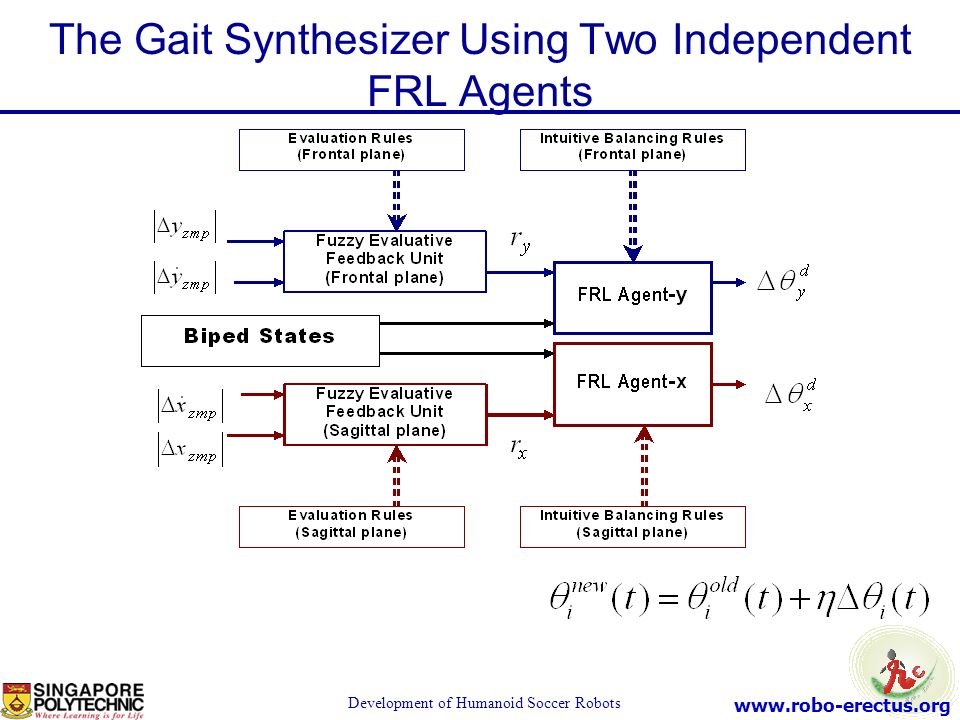 The Gait Synthesizer Using Two Independent FRL Agents