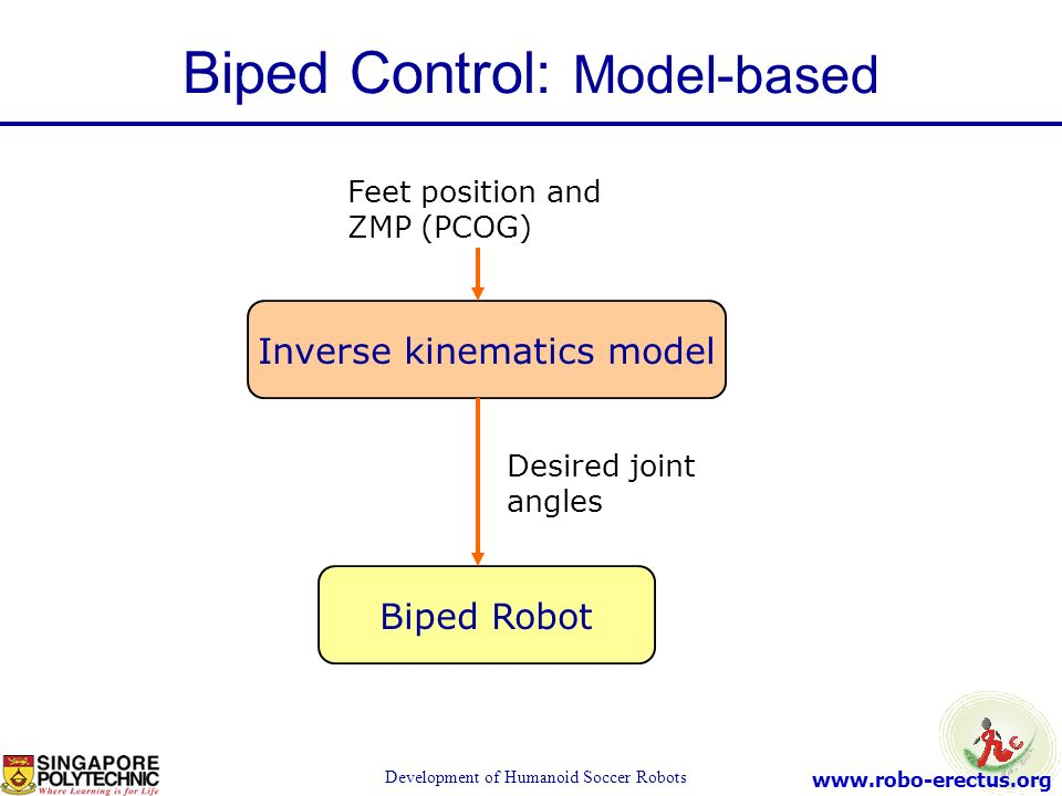 Biped Control: Model-based
