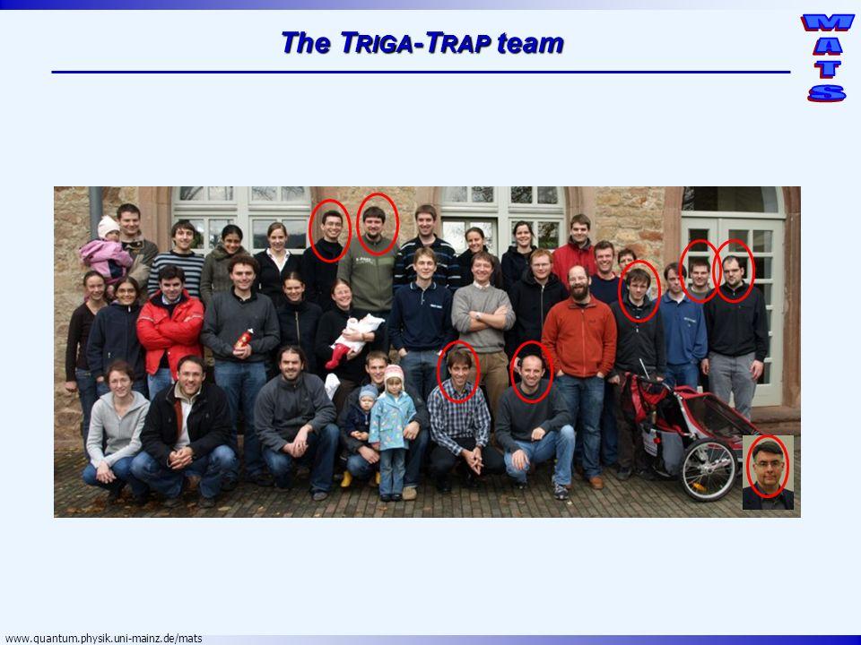The Triga-Trap team