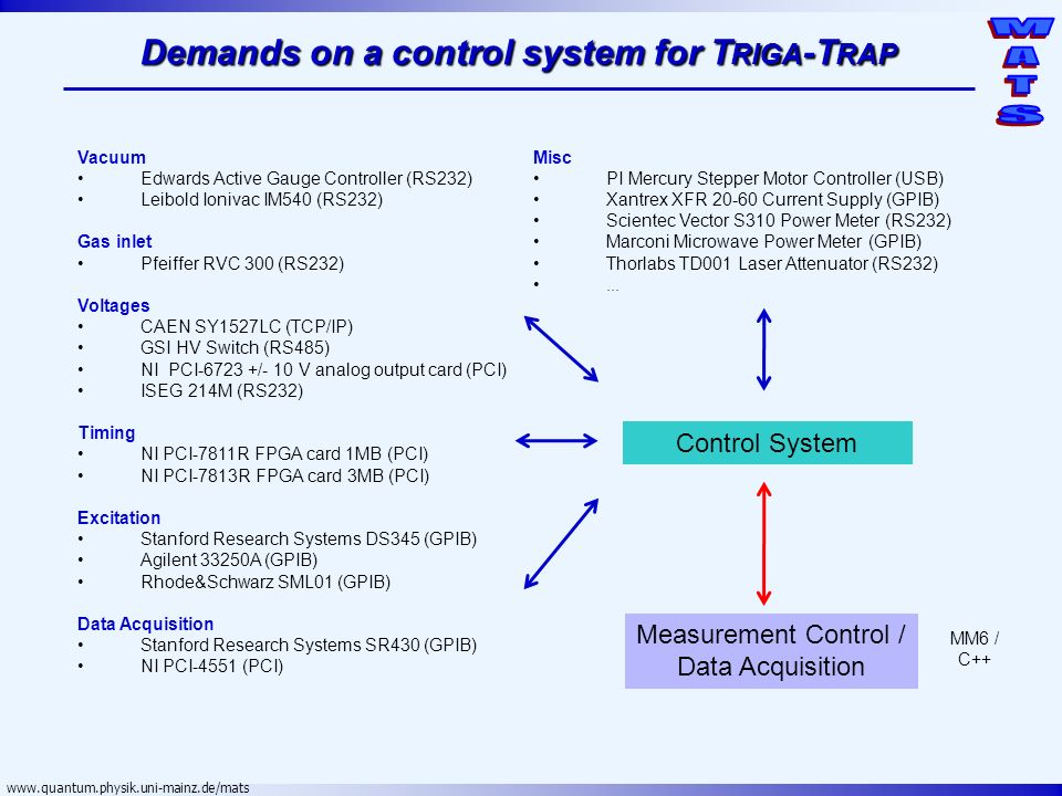 Demands on a control system for Triga-Trap