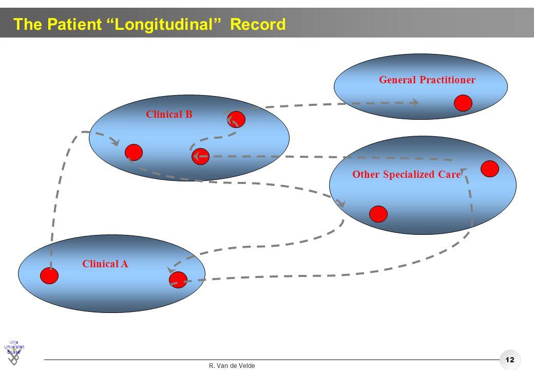 The Patient Longitudinal Record