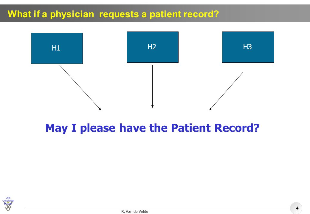 What if a physician requests a patient record