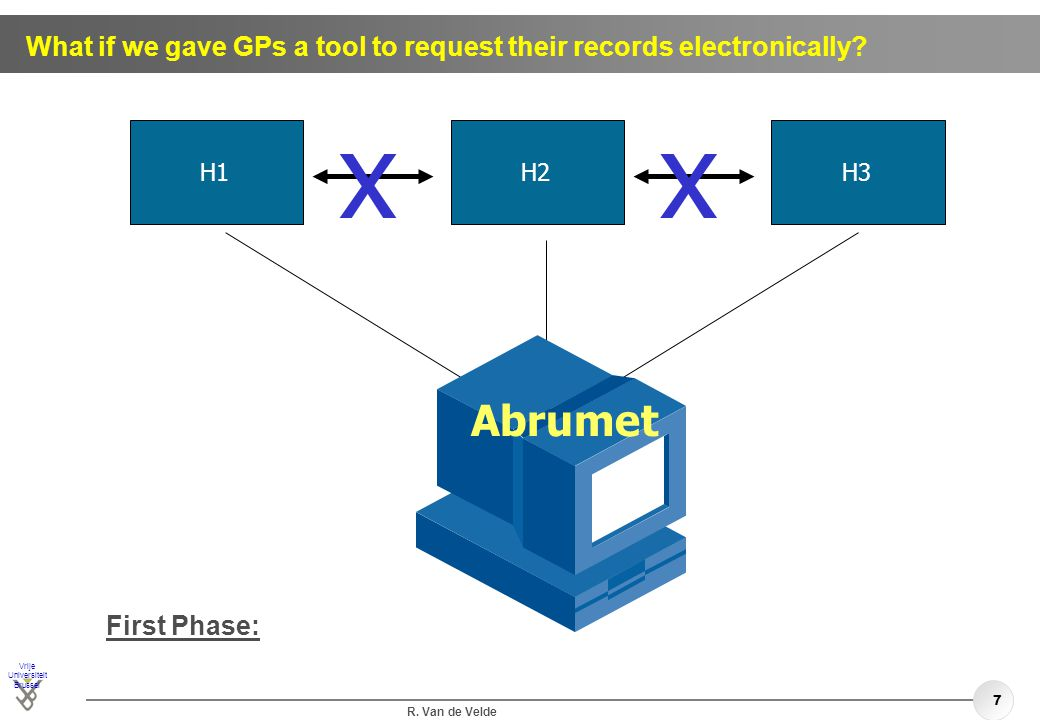 What if we gave GPs a tool to request their records electronically