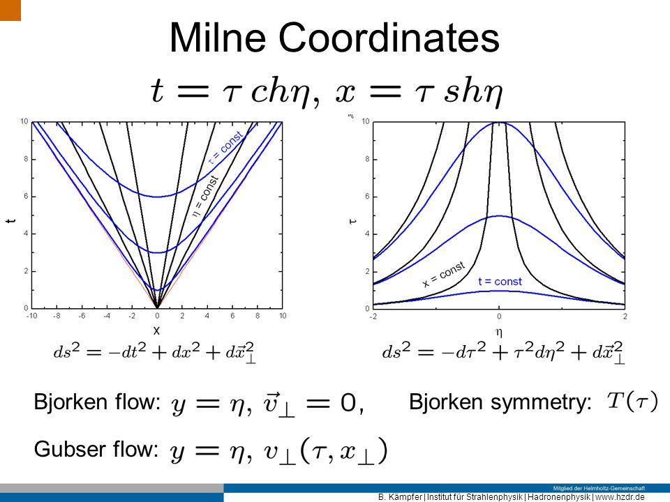 Milne Coordinates Bjorken flow: Bjorken symmetry: Gubser flow: