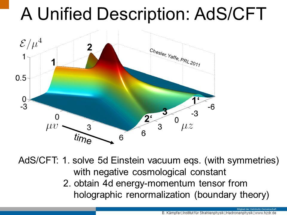 A Unified Description: AdS/CFT