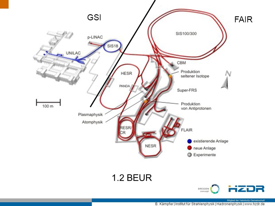 GSI FAIR 1.2 BEUR