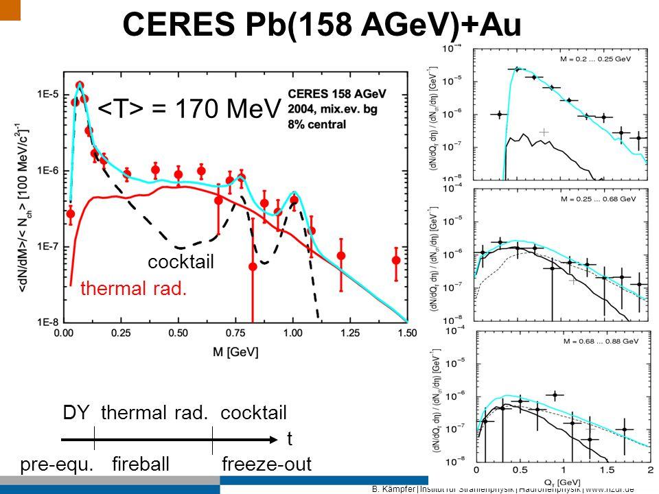 CERES Pb(158 AGeV)+Au <T> = 170 MeV cocktail thermal rad.
