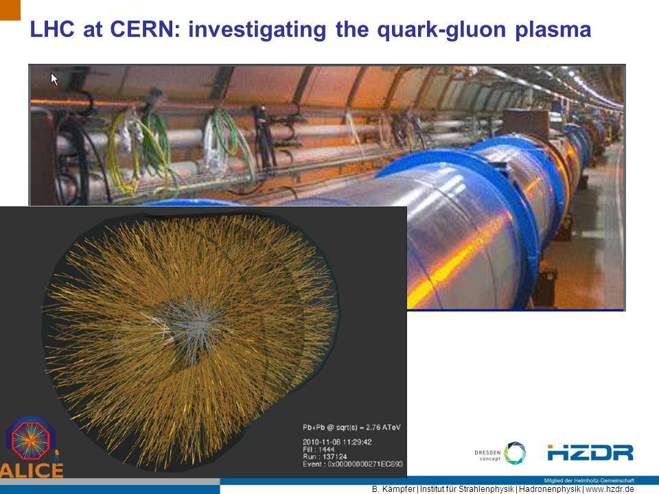 LHC at CERN: investigating the quark-gluon plasma