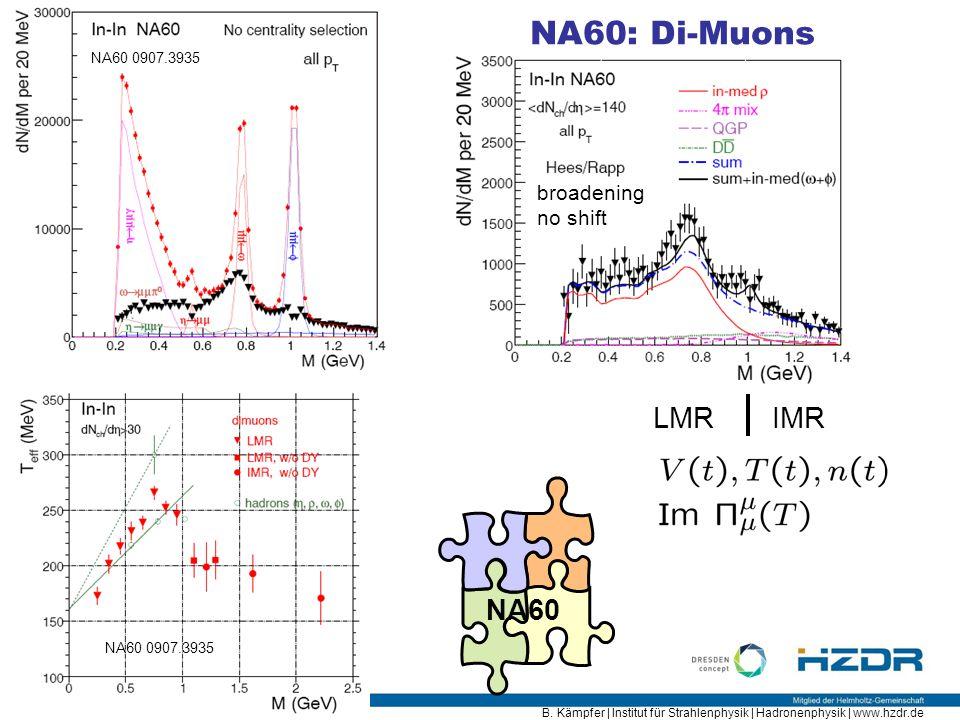NA60: Di-Muons LMR IMR NA60 broadening no shift NA60 0907.3935