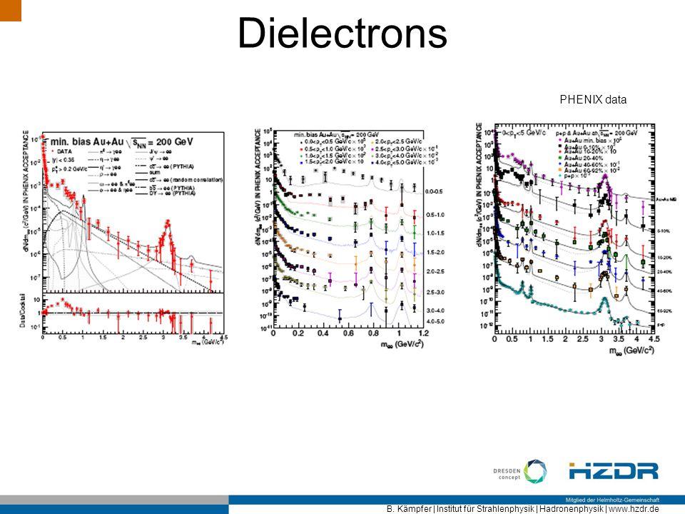 Dielectrons PHENIX data