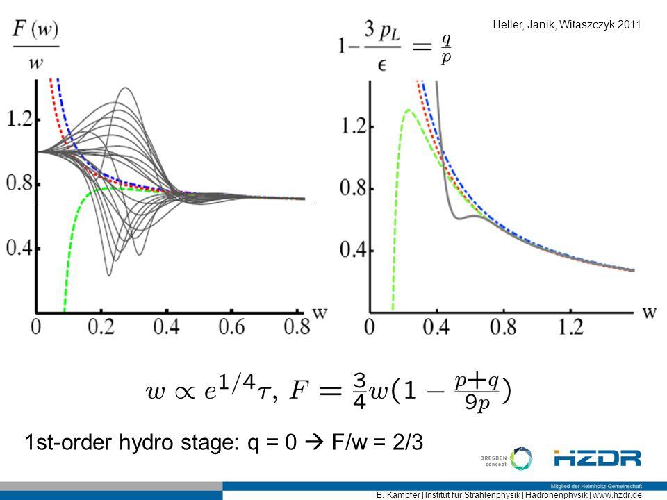 1st-order hydro stage: q = 0  F/w = 2/3