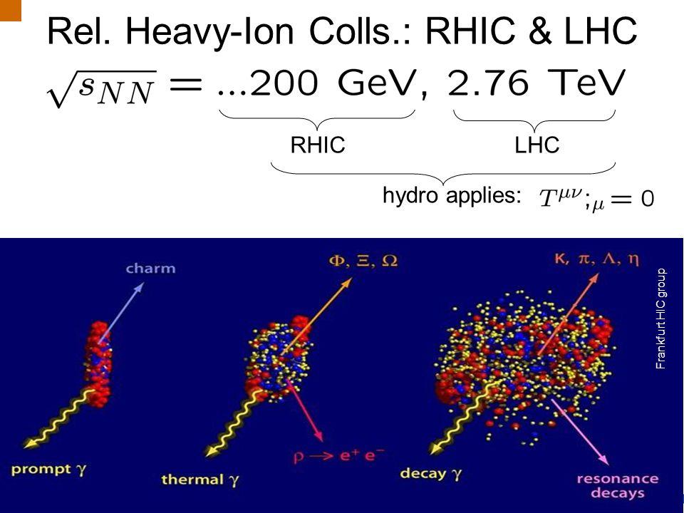 Rel. Heavy-Ion Colls.: RHIC & LHC