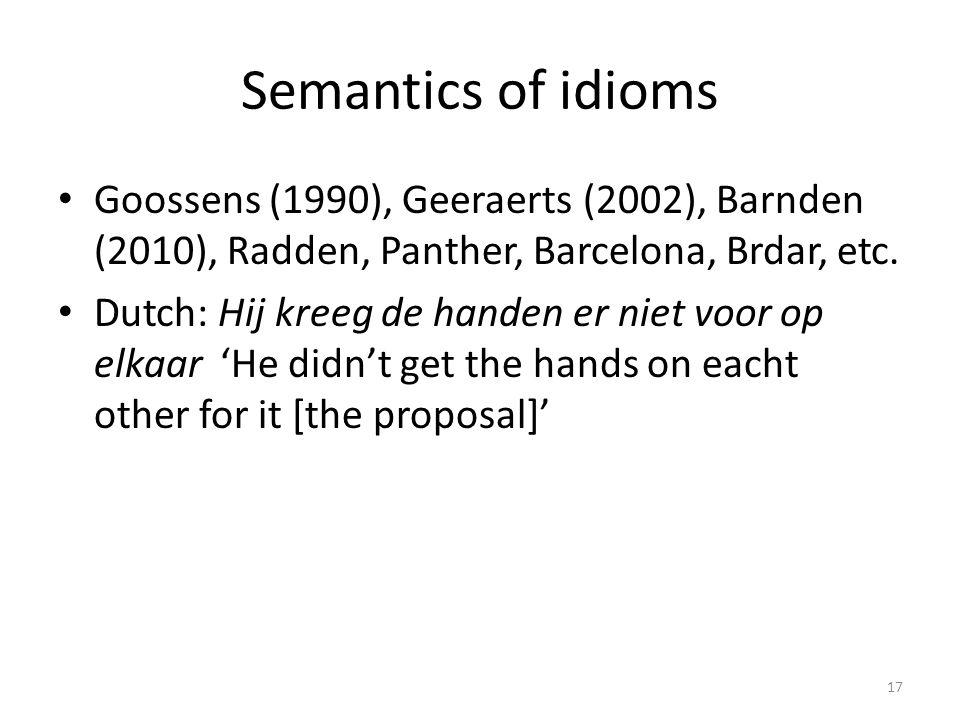 Semantics of idioms Goossens (1990), Geeraerts (2002), Barnden (2010), Radden, Panther, Barcelona, Brdar, etc.