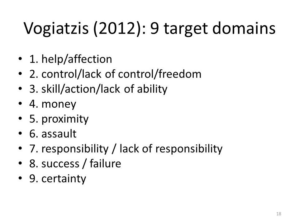 Vogiatzis (2012): 9 target domains