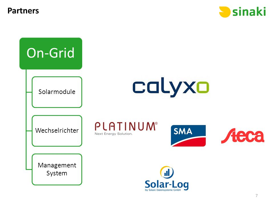 Partners On-Grid Solarmodule Wechselrichter Management System