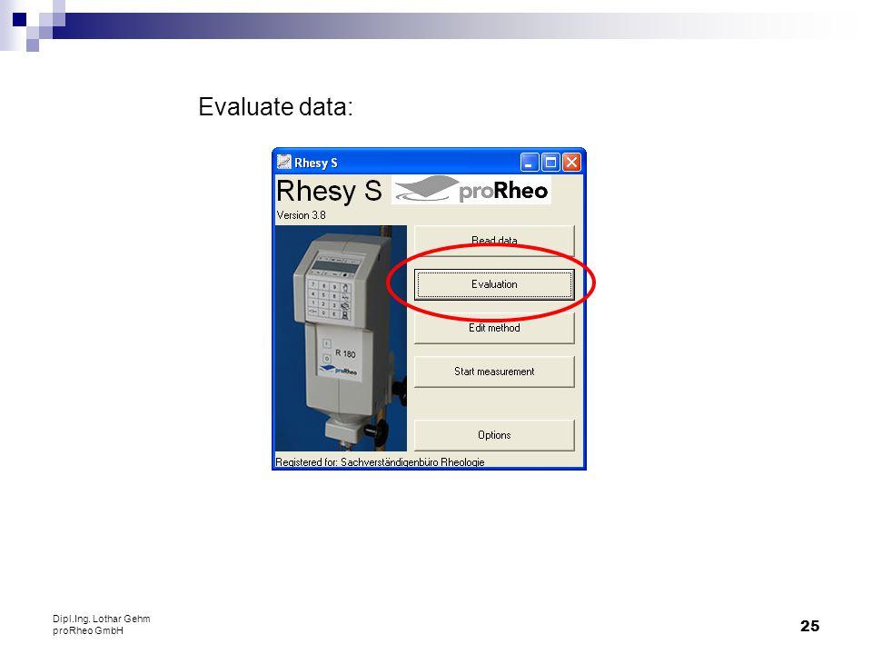 Evaluate data: Dipl.Ing. Lothar Gehm proRheo GmbH